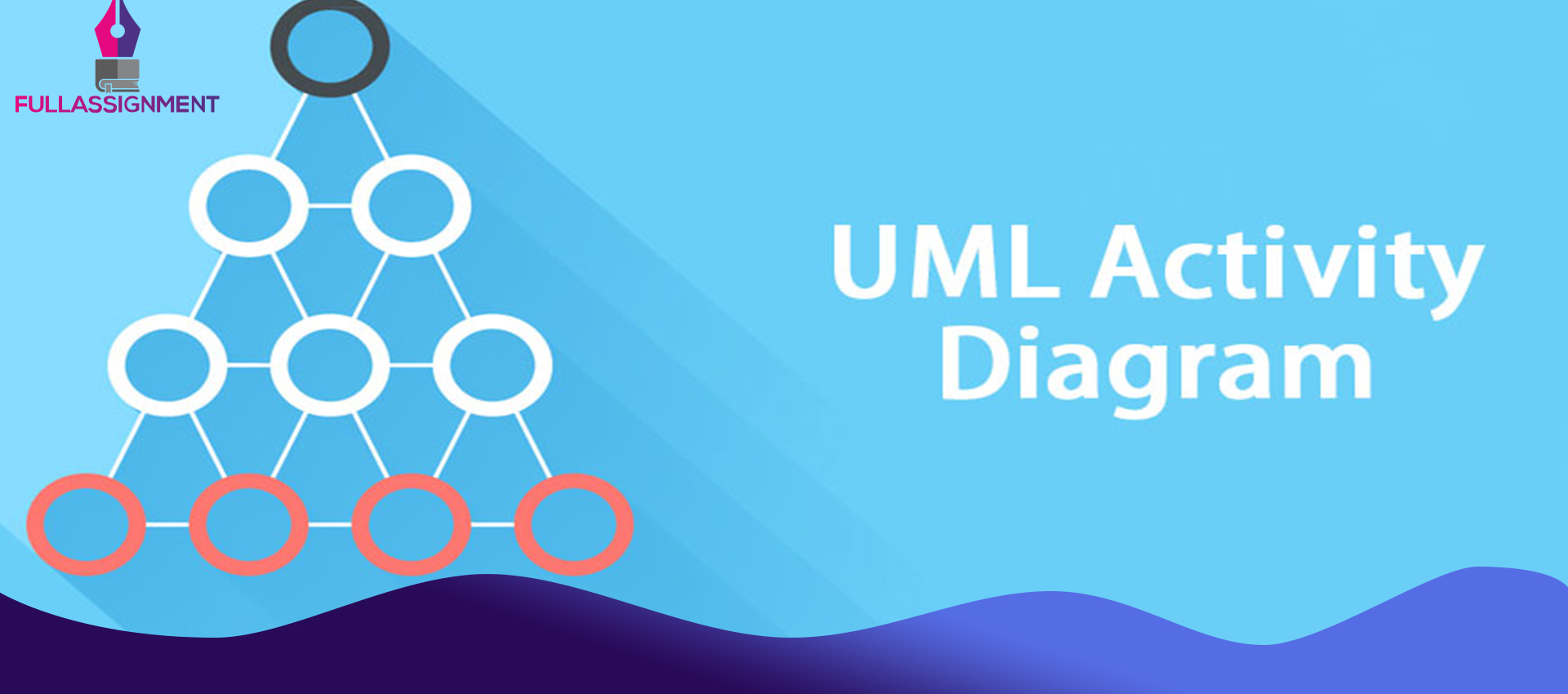 UML Homework Help | UML assignment Help